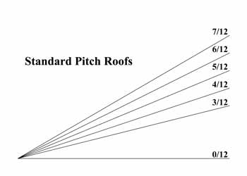 Tapered Roof Jack with Banded Cap M and M Manufacturing